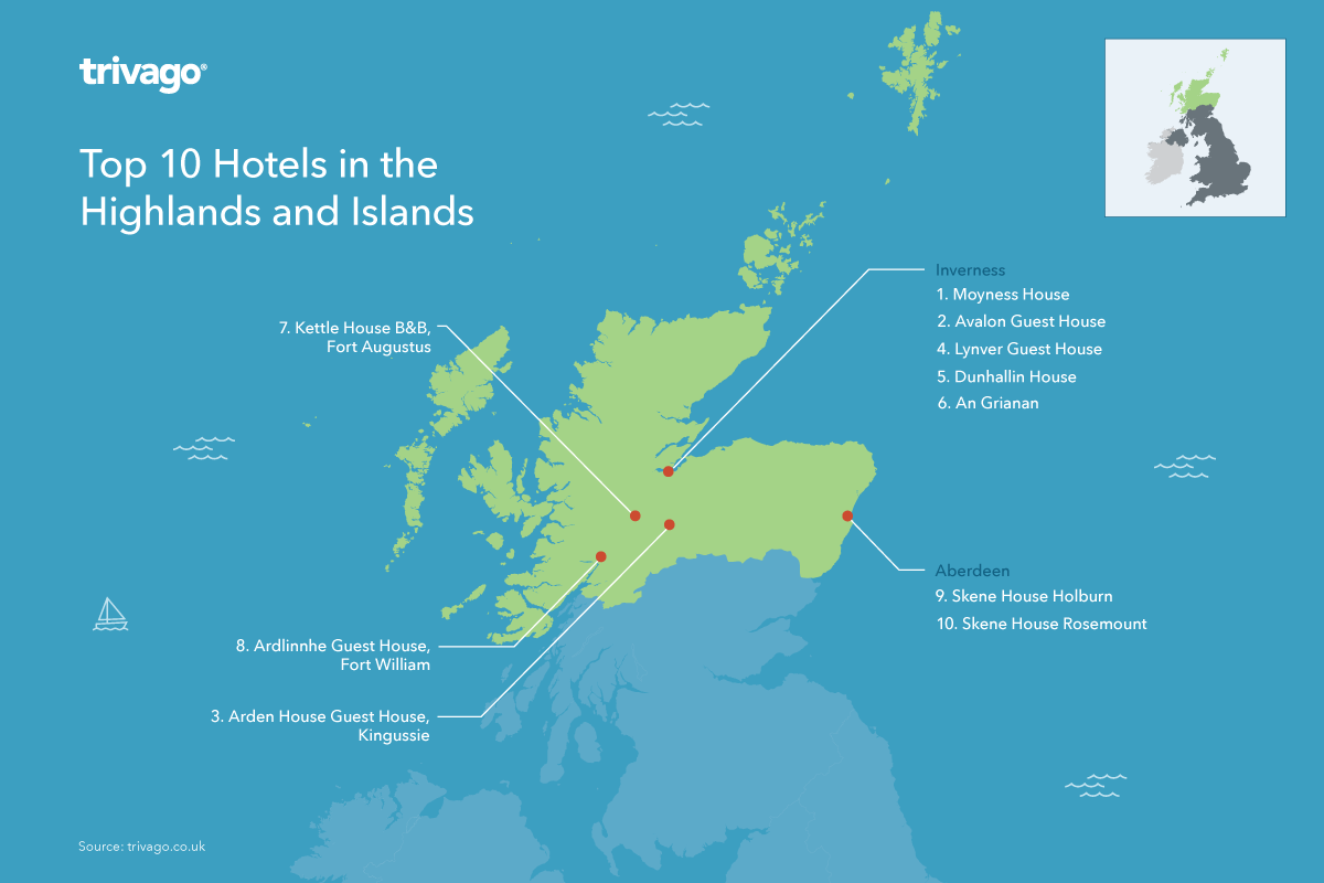 Top rated hotels UK - Highlands and islands