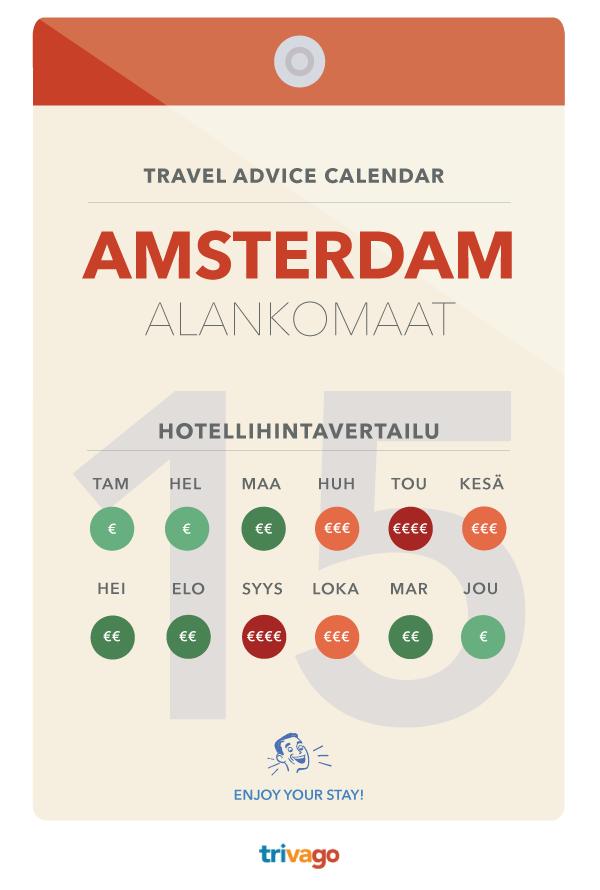 Paras aika matkustaa Amsterdamiin