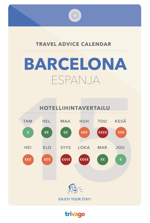 Paras aika matkustaa Barcelonaan