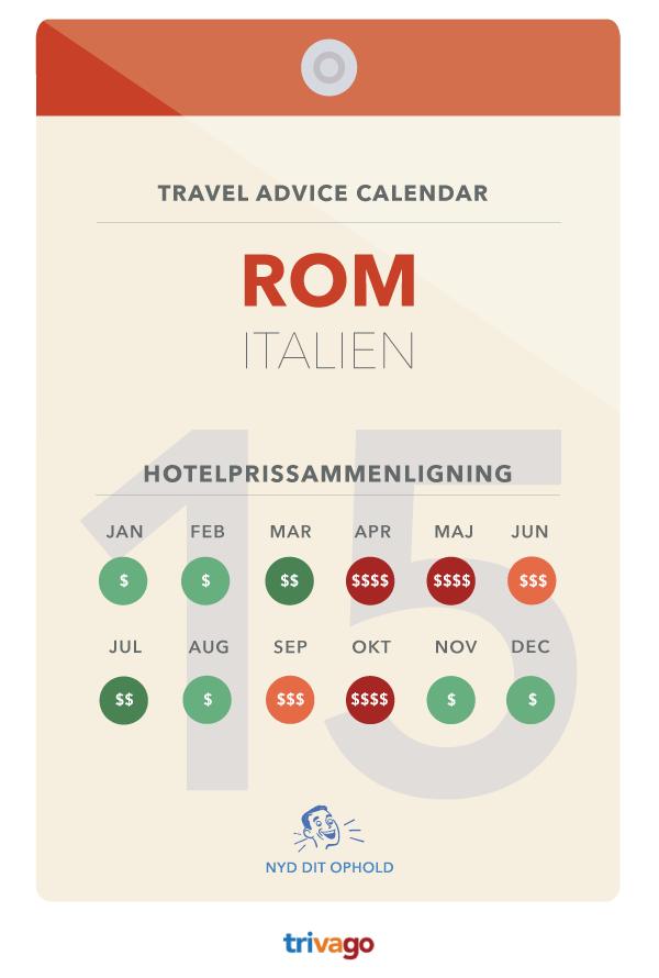 hotel-i-Rom-hotelpris-trivago