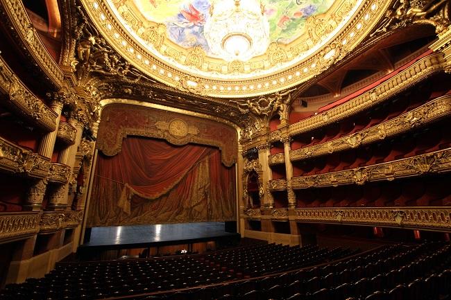 Salle de l'Opera Garnier