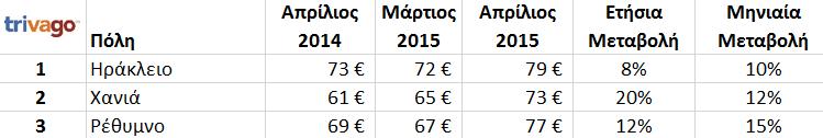 crete_prices