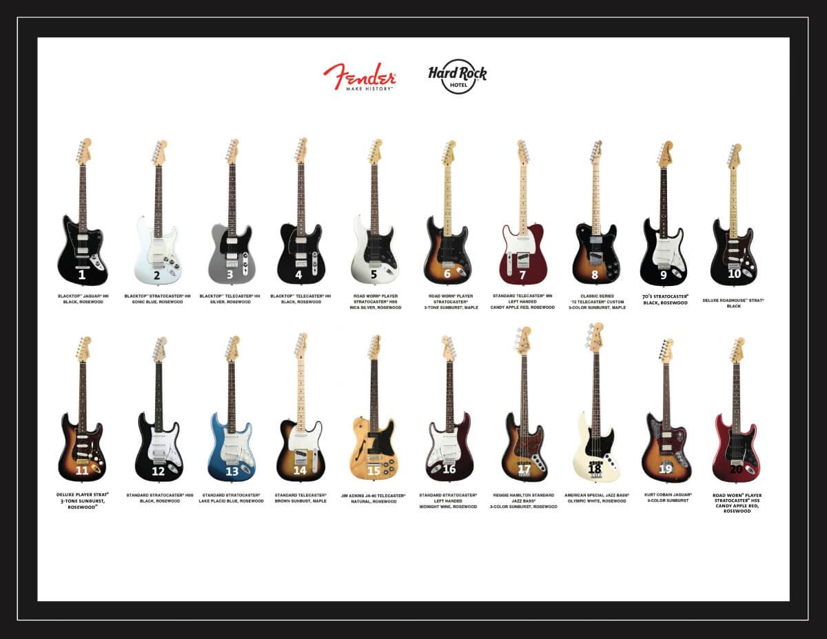 Gitarren auf weißem Grund